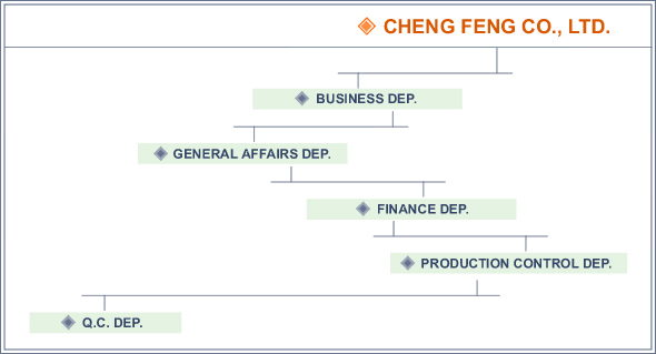 Cheng Feng Casting Factory Co., Ltd.